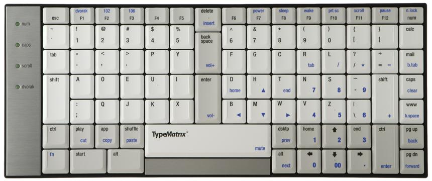 Клавиатура Typematrix. Раскладка Dvorak